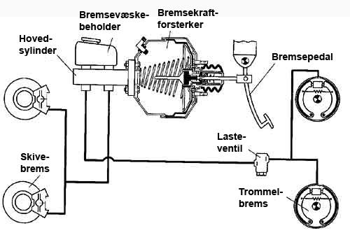 Bremsesystem.jpg